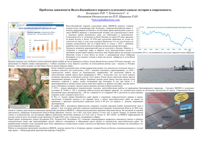 Poster BukharitsynPI